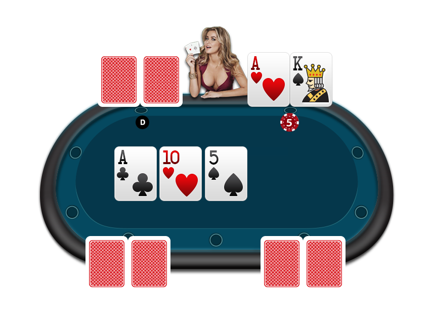 Tutorial Bermain Texas Poker Online DiTBET303